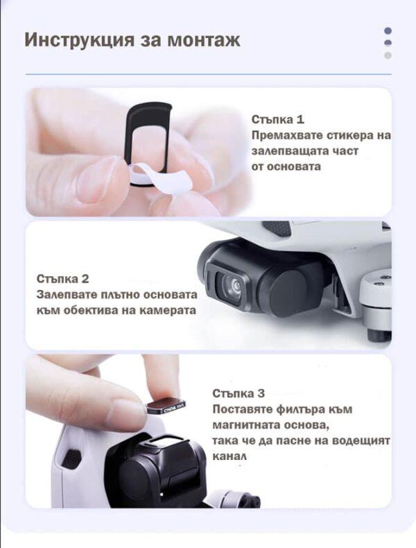 Монтиране на филтър CYNOVA